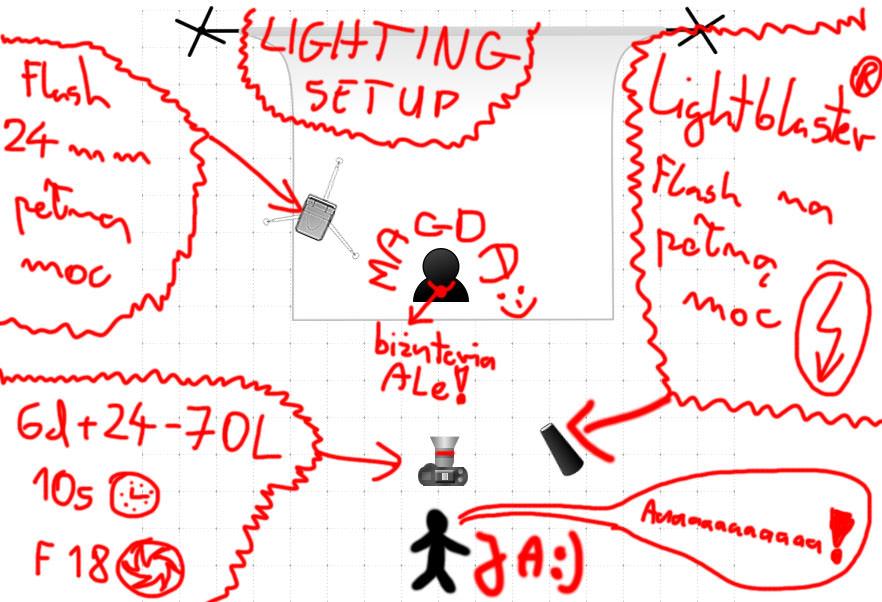 Lightblaster_8